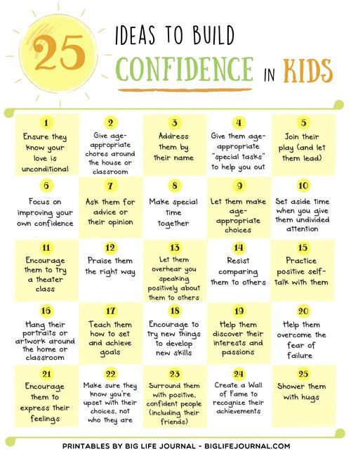 Confidence in Kids Ideas