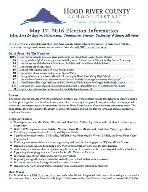 Bond Election Information - English